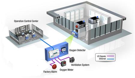 Smart Factory & MES